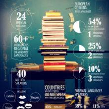 L'inglese: lingua ufficiale dell'UE?